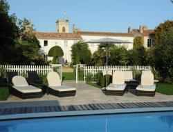 The most popular Ile de Re Island hotels