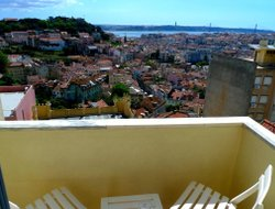Top-10 hotels in the center of Lisbon