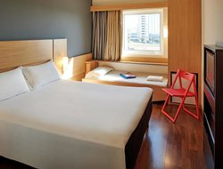 Top-10 hotels in the center of Sorocaba