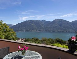 The most expensive Locarno hotels