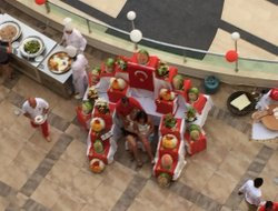 The most popular Turkey hotels