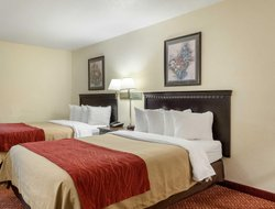 Top-5 hotels in the center of Miles City