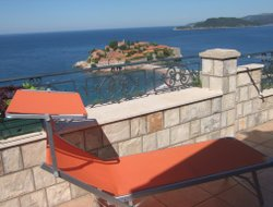 Top-6 romantic Budva hotels