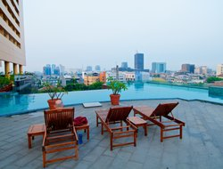 The most popular Jakarta hotels