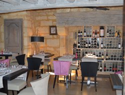 Top-10 hotels in the center of Sarlat-la-Caneda