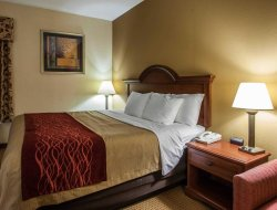 Top-6 hotels in the center of Michigan City