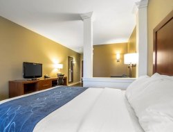 Business hotels in Bozeman