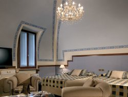 Business hotels in Verona