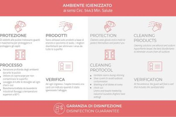 Italianway Apartments - Zanella - фото 16