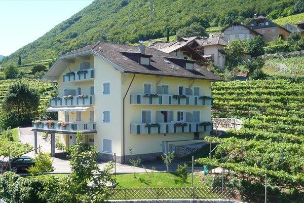 Garni Hotel Ritterhof - фото 23