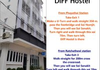 Отзывы Diff Hostel