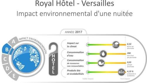 Royal Hotel - фото 19