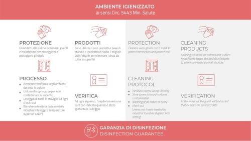 Italianway Apartment - Merlo - фото 9